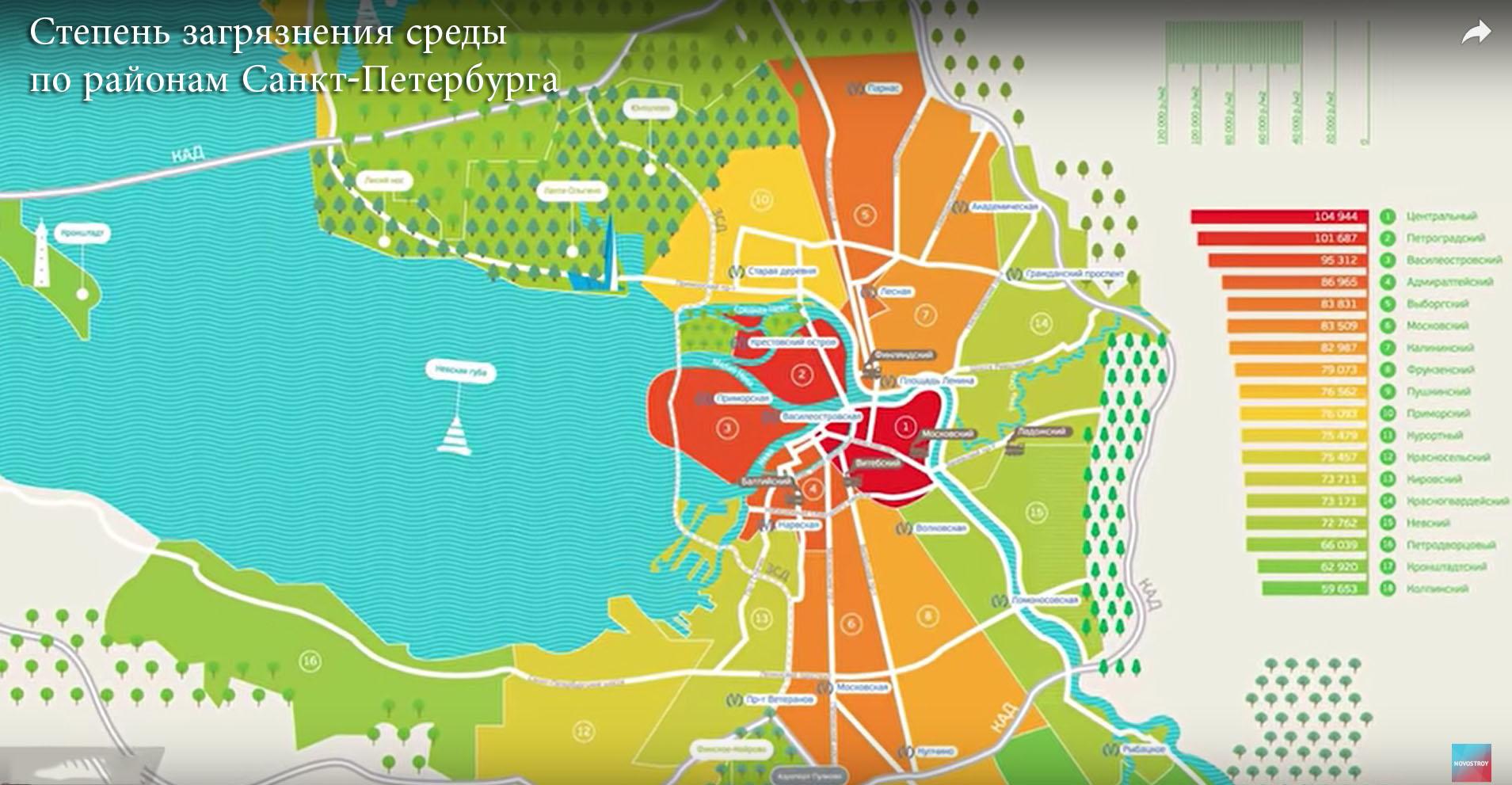 Загрязнение районов Санкт-Петербурга в 2017 году